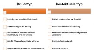 J.K._Pötsch_-_Check